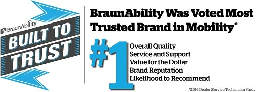 Trust to Build Braunability Banner
